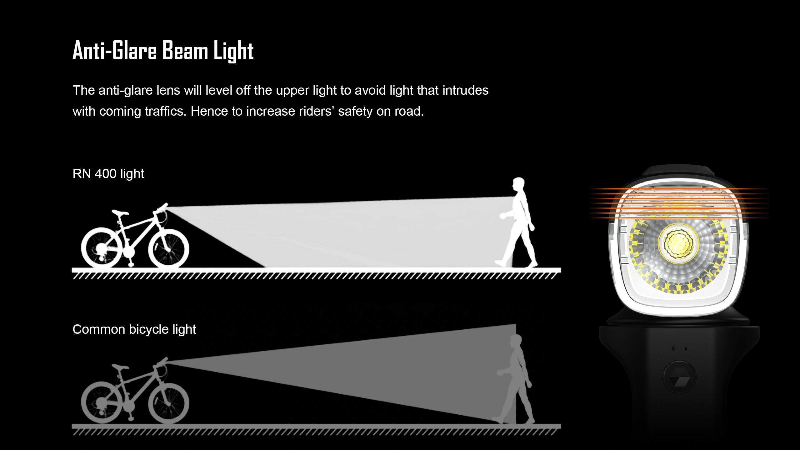 Велосипеден фенер Olight RN 400