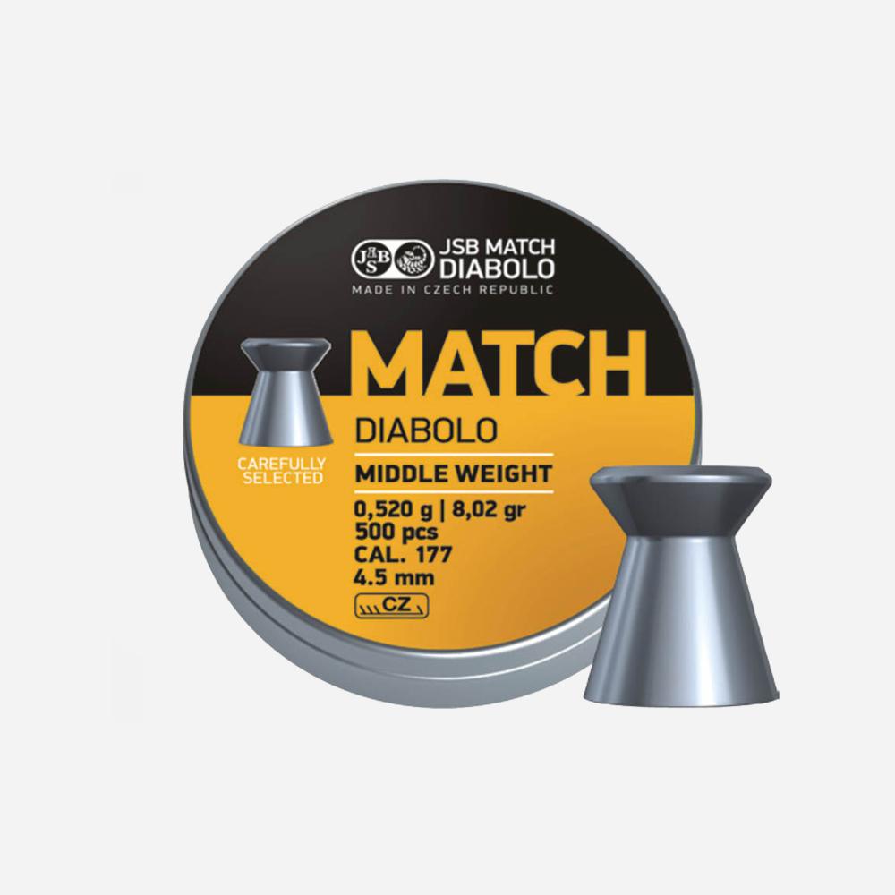 Чашки JSB Diabolo Match Rifle 4.52 мм – Pellet JSB Diabolo Match